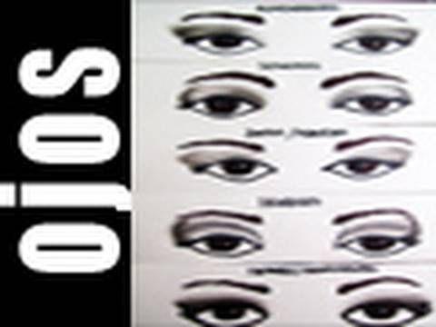 Aprende a maquillar la forma de tus ojos correctamente