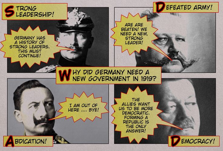 a history of the failure of the weimar republic after the first world war Why did the weimar republic fail and hitler gain power in 1933 after the failure to win world war i year 11 history gcse coursework- weimar republic and hitler was any one of the reasons (versailles.