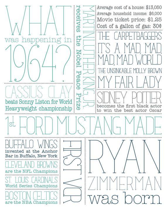 1964 Birthday Gift Print by TessaMcRae on Etsy