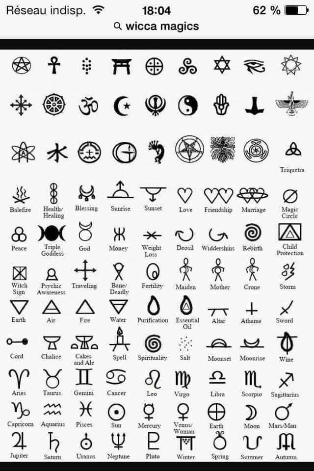Finger Tattoo Symbole Bedeutung