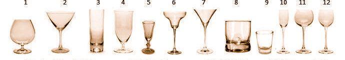 1- brandy - konyak / brandy - cognac   2- kokteyl ve martini / cocktail and martini   3- long drinks / collins   4- parfait   5- likör / liquor   6- margarita   7- martini   8- viski / whiskey   9- shot 10- flut şampanya kadehi / champagne flute 11- kırmızı şarap / red wine 12- beyaz şarap / white wine