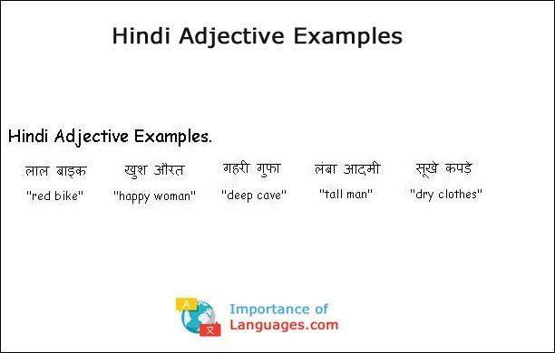 Learn Hindi Language Guide Learning Basic Hindi Language English Vocabulary Words Learn Hindi Language Guide