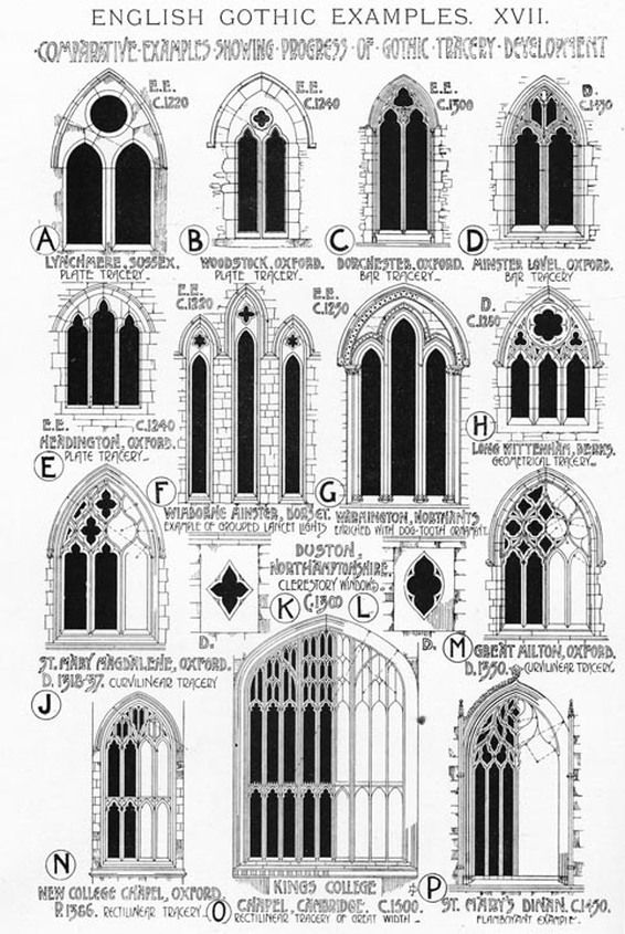 English Gothic Mouldings