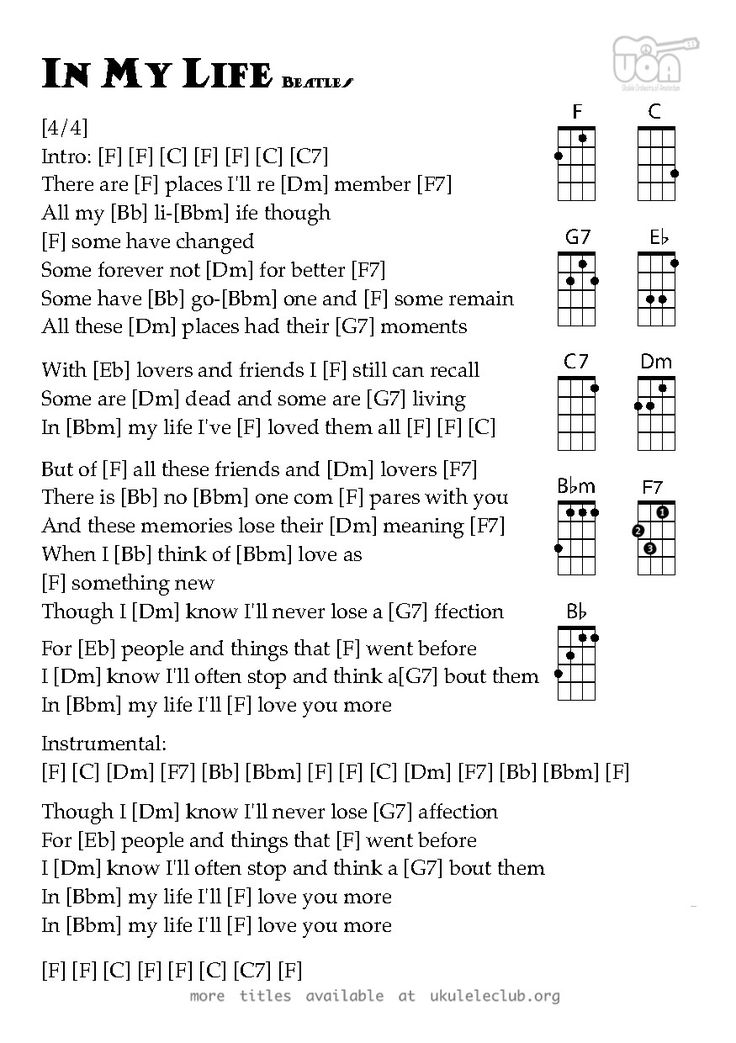 Best 25+ In my life chords ideas on Pinterest | Violin chords ...