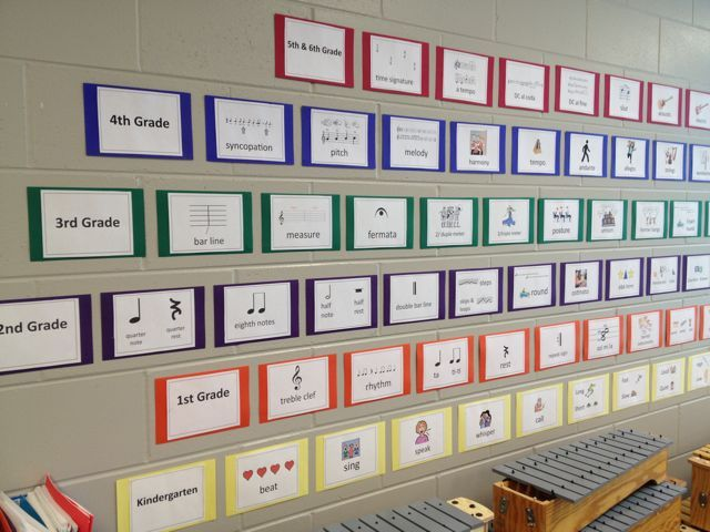 Elementary Music Word Wall - I like the idea of classifying them by grade level, could use cards to show students for I Can statements