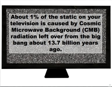 Cosmic Microwave Background is what radiates from the surface of the last scattering, therefore it is radiation from the big bang.