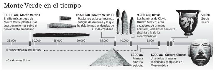 https://arqueologiacallejera.files.wordpress.com/2013/10/mven-eltimepo.png