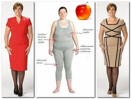 комплекты одежды для типа фигуры яблоко: 22 тыс изображений найдено в Яндекс.Картинках