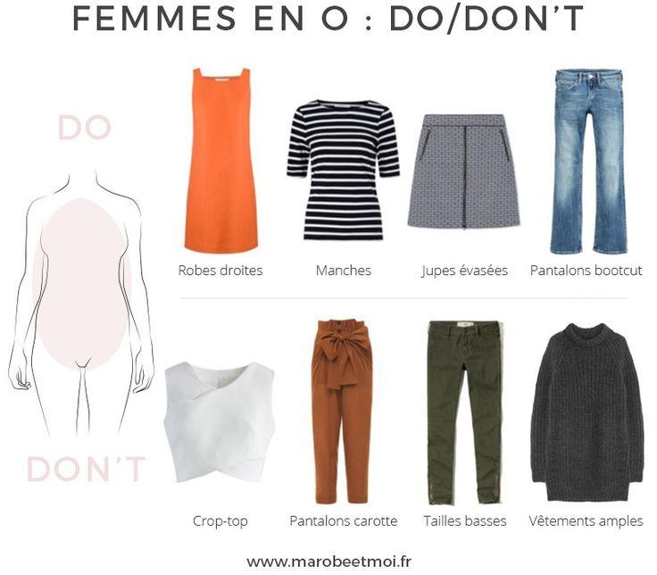 Pour savoir comment habiller sa morphologie en O, rendez-vous sur le blog www.marobeetmoi.fr