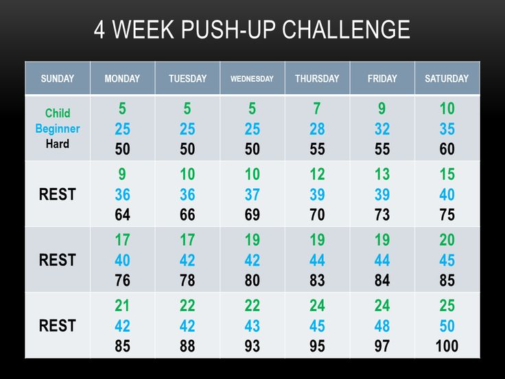 Google Image Result for http://www.theweeklyworkout.com/wp-content/uploads/2013/04/PushUp-Challenge.png