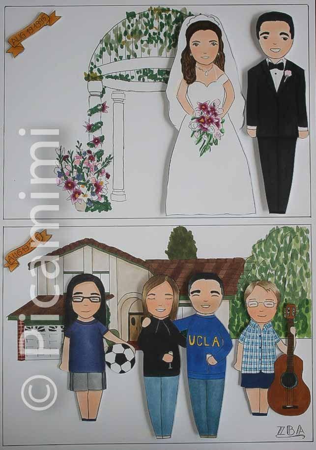 20th year wedding anniversary 20 years before and after 20. yıl dönümü