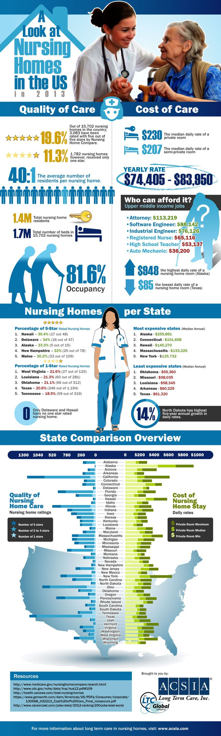 cost accounting of nursing home Evidence on direct-care turnover costs to date, only a handful of detailed studies have been conducted that attempt to quantify the per worker costs of frontline turnover in different long-term care settings—nursing home care, home care, and community-based care facilities for individuals with intellectual or developmental.