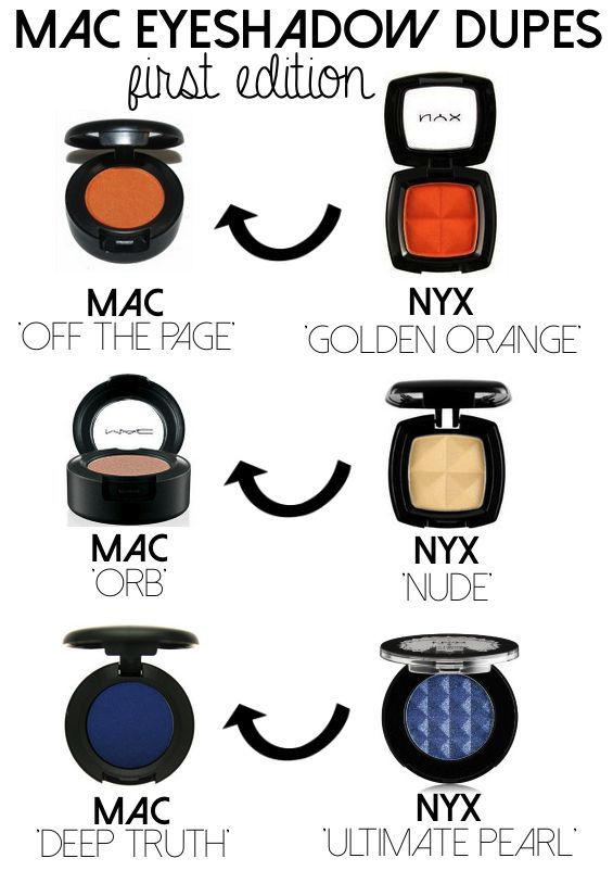 Best 25+ Mac Eyeshadow Dupes Ideas On Pinterest