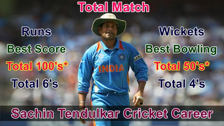 Today We Are Sharing an Informative Video of a Famous Indian Cricketer Little Master Sachin Tendulkar. Yes...In This Video We Collect Complete Information About Sachin Tendulkar Cricket Career Like...ODI Debut, T20 Debut, Test Debut, IPL Debut, ODI Career, T20 Career, Test Career, IPL Career, Total Matches, Highest Score, Total Runs, Total Wickets, Best Score, Best Bowling, Total Sixes and Fours, Centuries and Fifties etc...