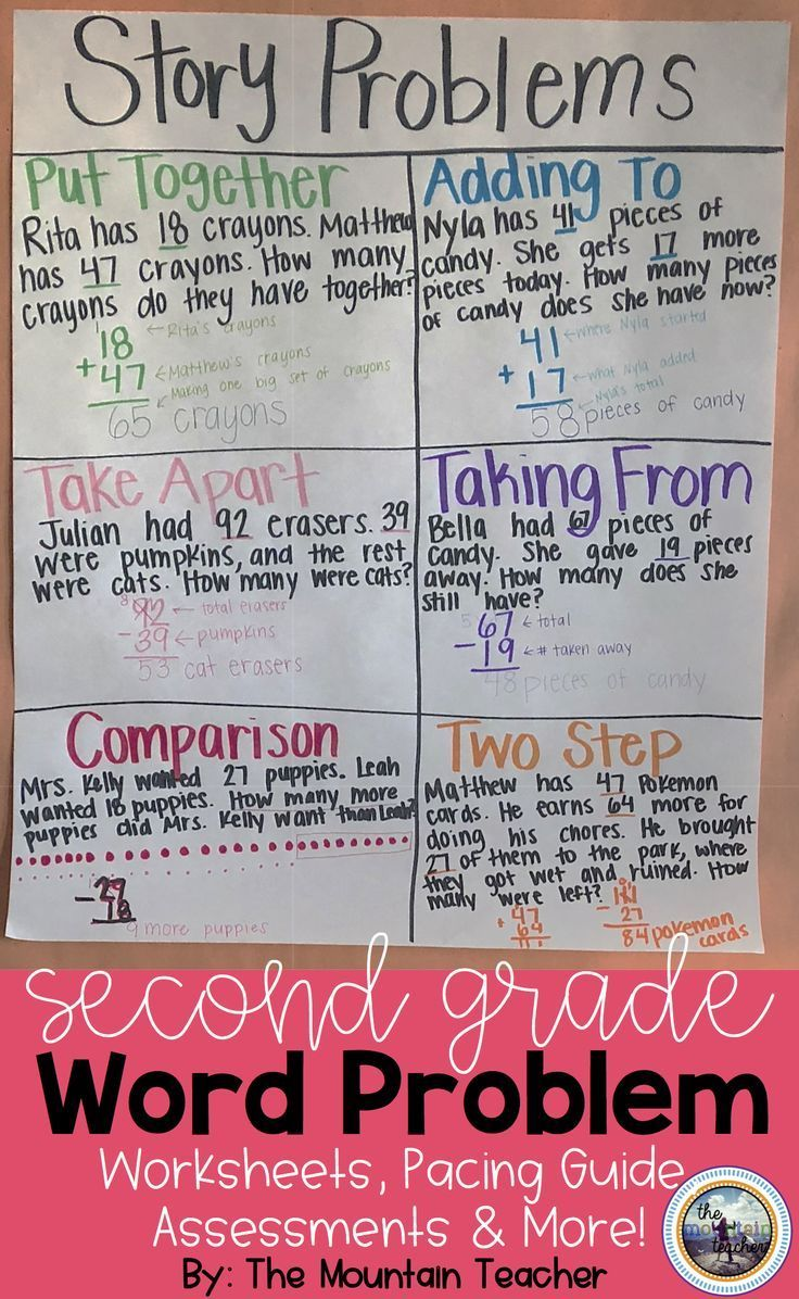 Second Grade Word Problems Worksheets for Digital and Distance Learning   Word  problems [ 1196 x 736 Pixel ]