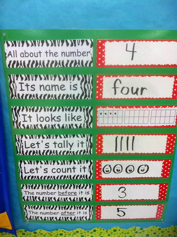All about the number poster...laminate the poster so dry erase markers can be used.  We add a new number daily during calendar time! It's a constant review of ten frames and tally marks.