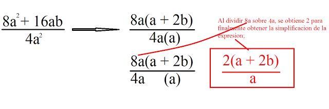 Matematicas Faciles y Sencillas: Simplificación de Fracciones Algebraicas
