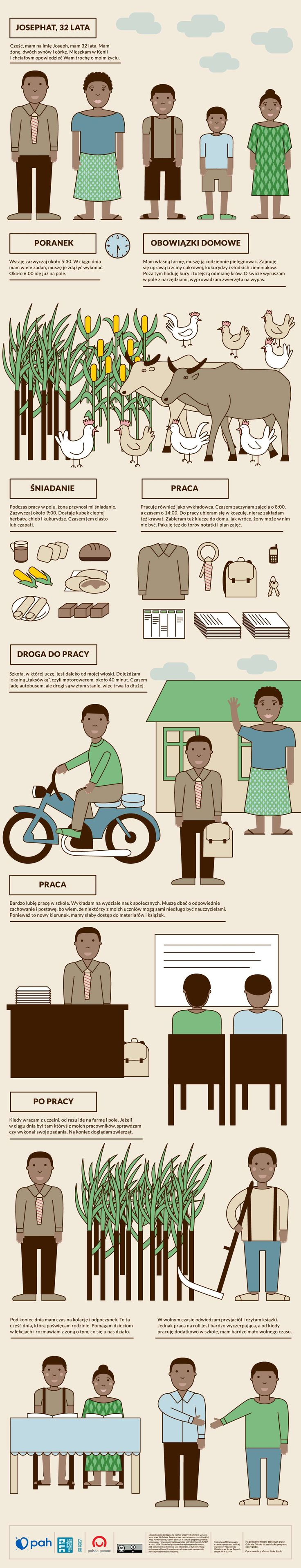 JOSEPHAT Poznaj 1 dzień z życia Josephata, która mieszka w Kenii. Zobacz co Was łączy! Zajrzyj także na http://www.pah.org.pl/nasze-dzialania/467/edukacja_globalna i zobacz co robimy w obszarze edukacji globalnej. Wspieraj nas, udostępniając nasze materiały edukacyjne.