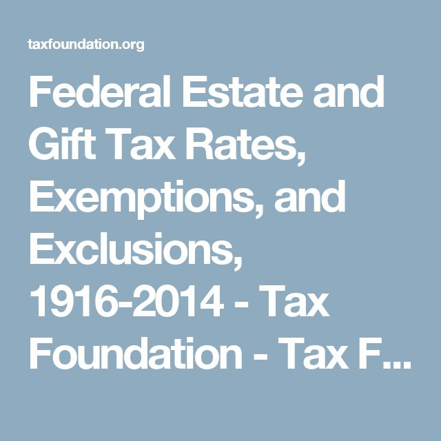 Federal Estate and Gift Tax Rates, Exemptions, and Exclusions, 1916-2014 - Tax Foundation - Tax Foundation