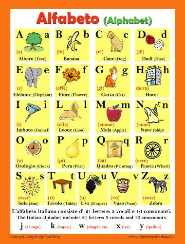 Italian Language Poster - Alphabet Chart for Classroom and Playroom (with letters' names): Office Products