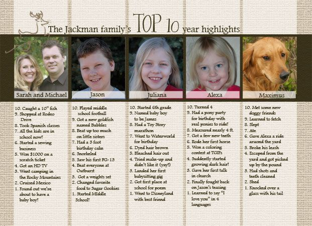 Christmas Card Idea   Top 10 List For The Past Year For Each Person. Much  Better Than The Family Letter Idea.