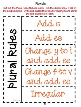 Grammar Interactive Notebook - might use this idea for other grammar rules