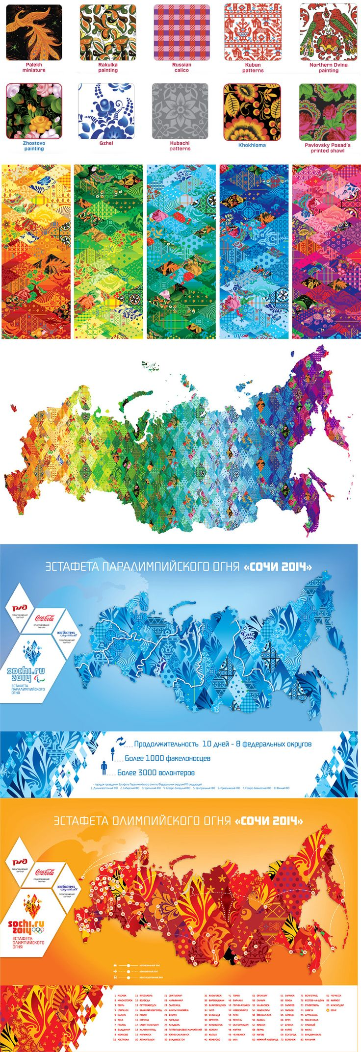 Sochi 2014 Olympic games identity Design by Interbrand Russia and Bosco's creative department sochi2014.bosco.ru/en/