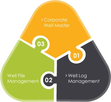 Corporate well master desires can change significantly when monetary conditions are temperamental. Discover what makes a difference to your clients now - is it lower value, more adaptable administration, the most recent items? Modify your business and advertising technique appropriately.