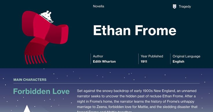 an analysis of a tragic hero in ethan frome by edith wharton Ethan frome and selected stories, by edith wharton, is part of the barnes &  noble classics  i don't know if i consider ethan frome a tragic character   forward with a singular theme, void of unnecessary frills, and certainly  memorable.