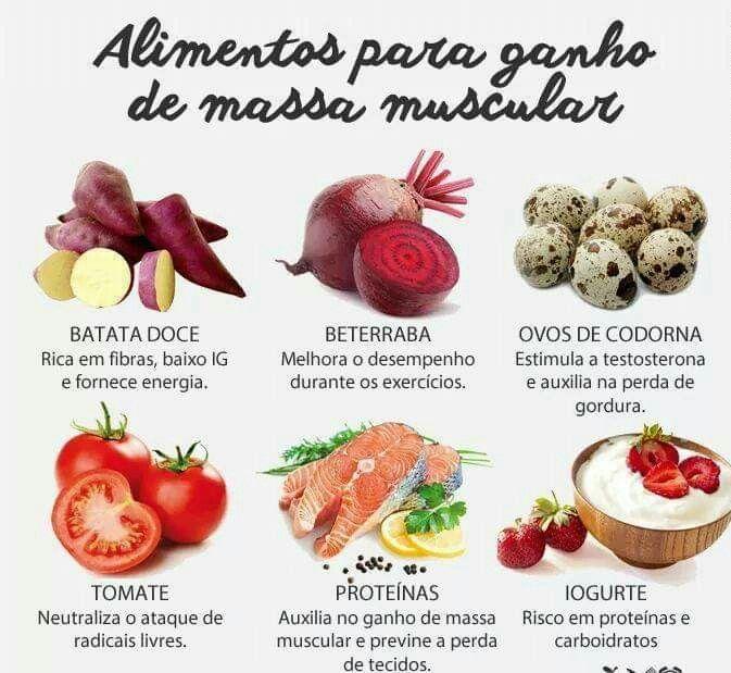 Pin De Eliane Da Em Alimentos Saudaveis Com Imagens Reducacao