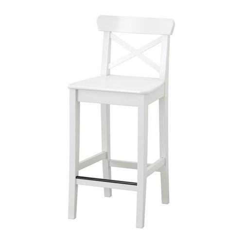 1000 Ideas About Ikea Bar On Pinterest Ikea Bar Cart