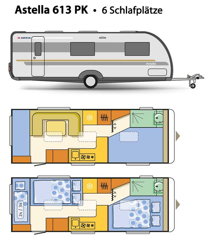 56 best campervan caravan images on pinterest school buses architecture student and caravan. Black Bedroom Furniture Sets. Home Design Ideas