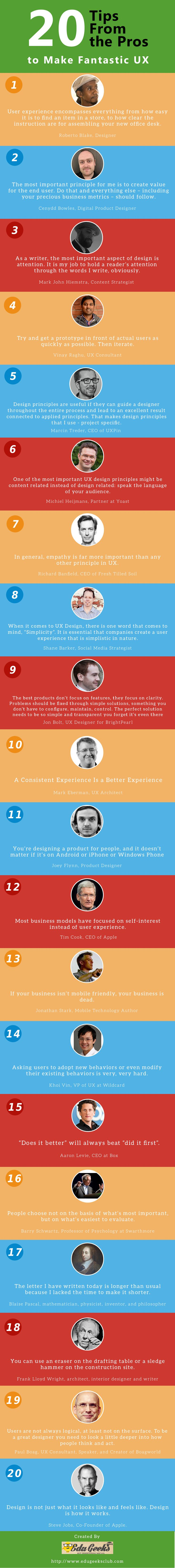 https://social-media-strategy-template.blogspot.com/ #UserExperience #UX 20 Tips from the Pros to Make Fantastic User Experience [Infographic]