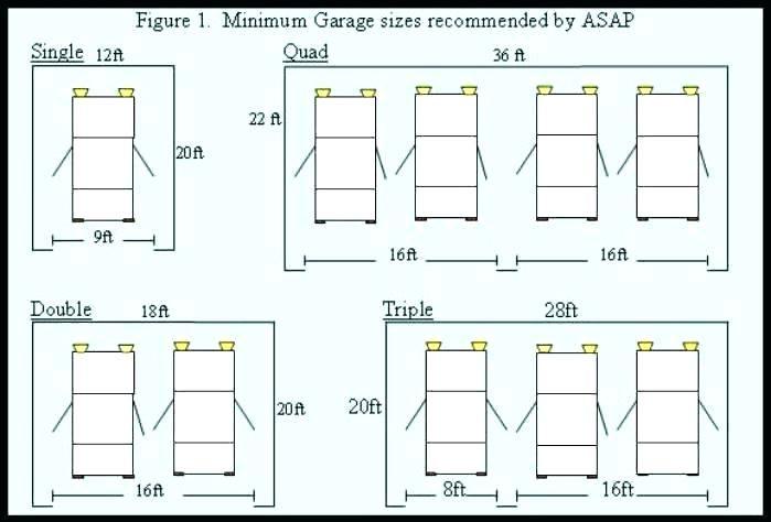 Garage Dimensions 2 Car Normal Garage Size Bedroom Door Height