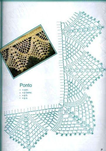 crochet - bicos/barrados com cantos - corners 1 - Raissa Tavares - Picasa Web Albümleri