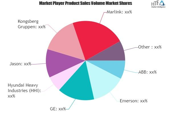 Connected Smart Ship Market Explosive Growth Seen For Key Business Segments Marketing Trends Marketing Marketing Data