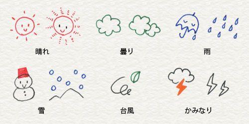 2-3. アイコンを描いてみよう | 4色ボールペンで!かわいいイラスト描けるかな