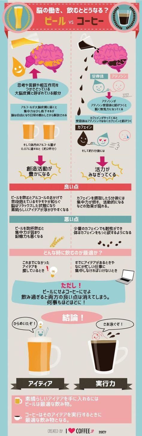 未読7件 - Yahoo!メール