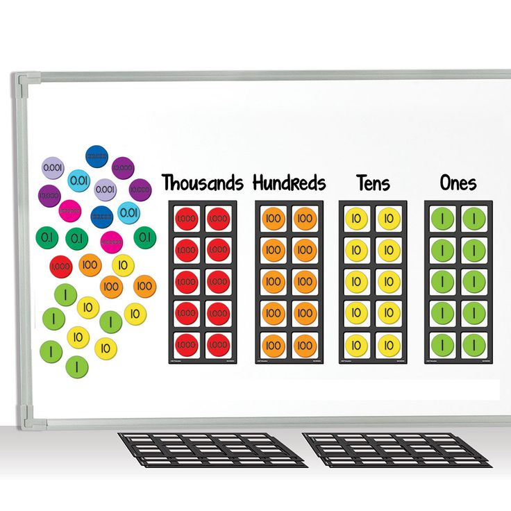 """QuietShape® Jumbo Magnetic Place Value Disks Classroom Set Model place value concepts from Thousandths to Millions on your magnetic board for the whole room to see! Demonstrate number sense, rounding, regrouping, addition, subtraction, and more. Colors coordinate to match our Place Value family of products including our Flip Charts, Cubes, Disks and Strips, in order to prevent confusion. Disks measure 2½"""" in diameter. Ten frames measure 7""""W x 18""""L. Set includes 200 jumbo disks (20 of each…"""
