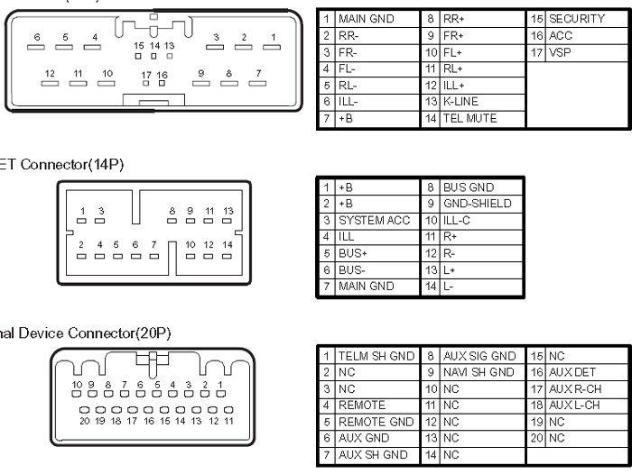 Honda Car Radio Stereo Audio Wiring Diagram Autoradio Connector Wire Installation Schematic Schema Esquema De Conexiones Stecker Konektor Connecteur Cable She