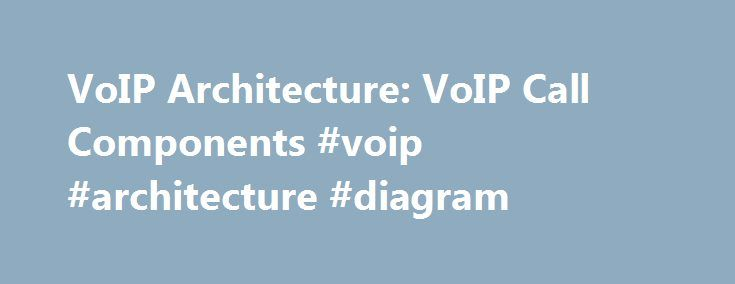 VoIP Architecture: VoIP Call Components #voip #architecture #diagram http://arkansas.remmont.com/voip-architecture-voip-call-components-voip-architecture-diagram/  # Last time we went over the VoIP essentials including the benefits of VoIP and the fundamental VoIP terminology as well as the VoIP Protocols Now is a good time to introduce all the components that make Voice over IP a reality. Without them, IP telephony as we know it today wouldn't exist. In this article I will mainly focus on…