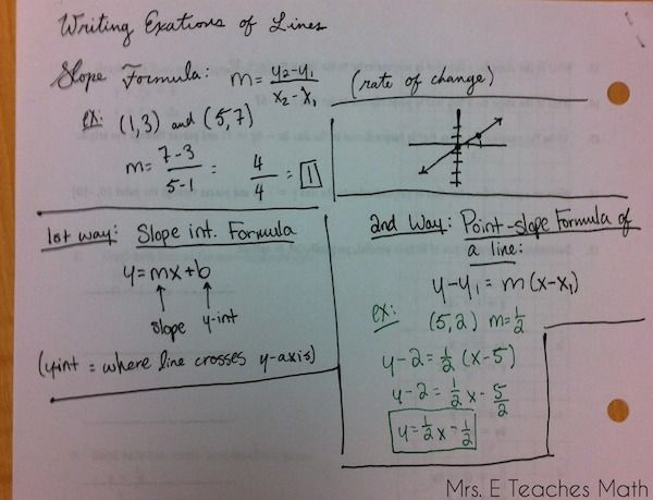 22 best Polynomials images on Pinterest | Interactive notebooks ...