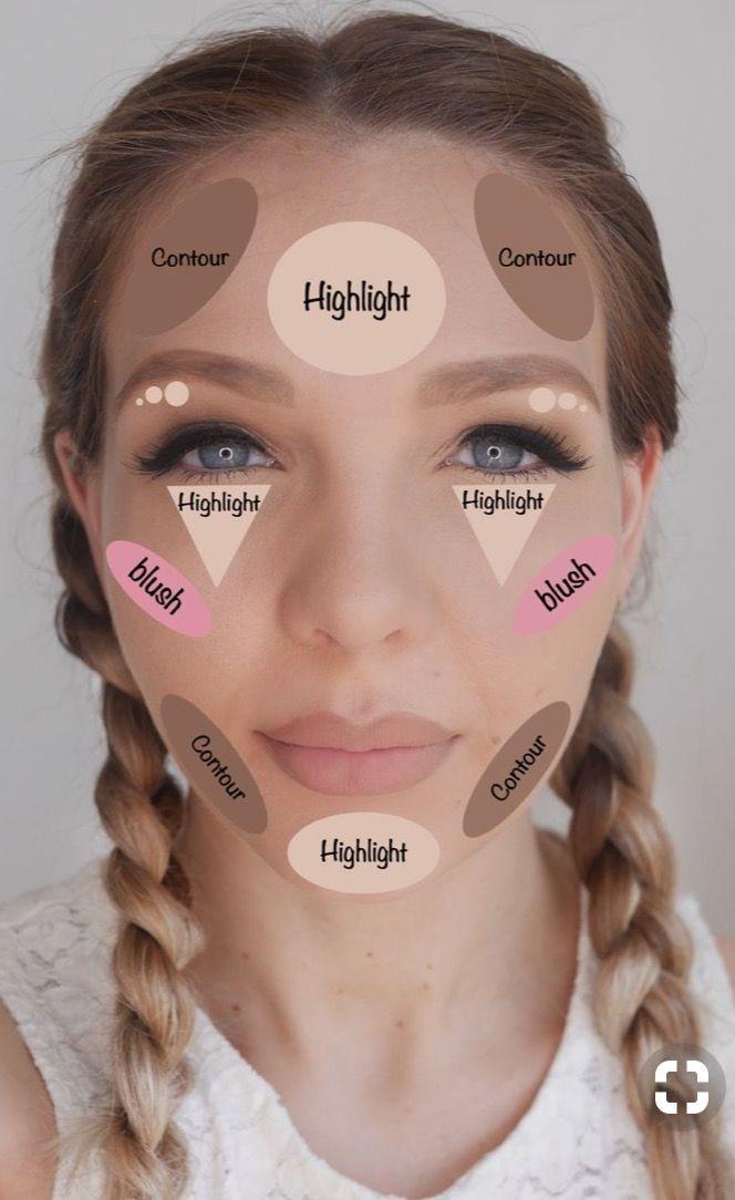 How to: Makeup 💄💅💋