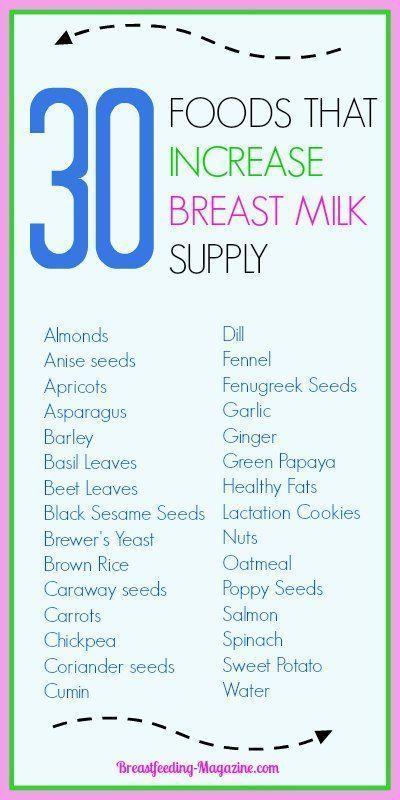 Diet increase breast milk can