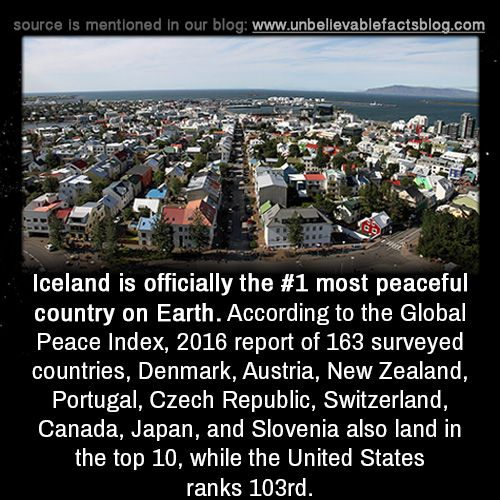 the background information of republic of iceland Iceland abroad welcome to iceland  established in 1944, the republic of iceland joined the european free trade association (efta) in 1970 and signed a bilateral free trade agreement.