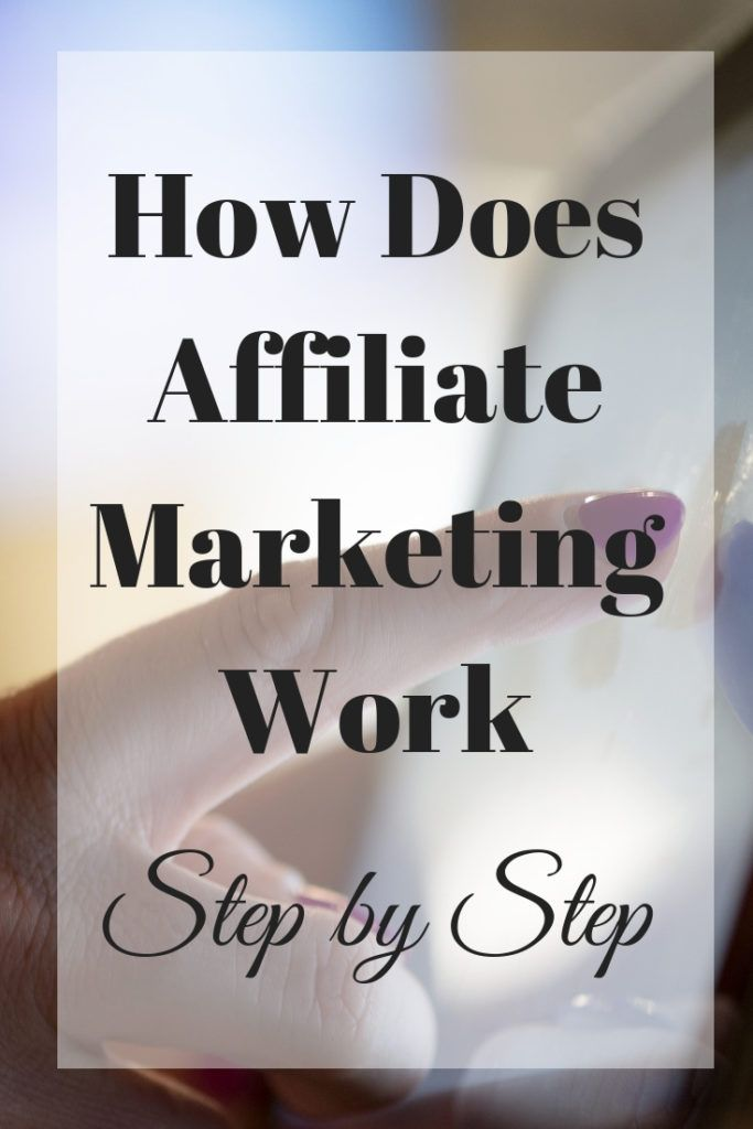 How Does Affiliate Marketing Work Step By Step – Ita Abrahamson