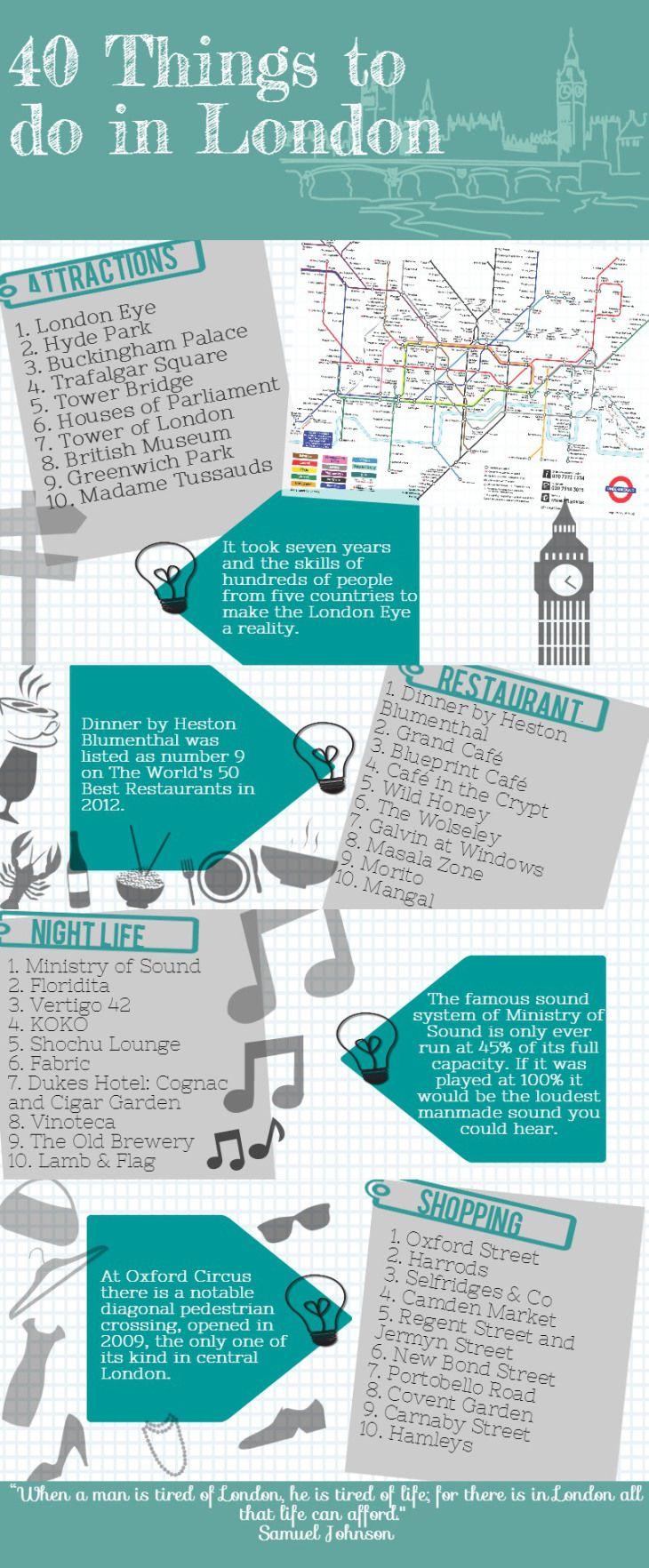 40 Aktivitäten für einen Trip nach London