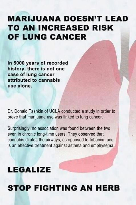 Marijuana is effective for Lung Cancer!!!!!!
