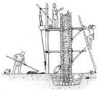 Resultado de imagen para sistemas constructivo en cofrado