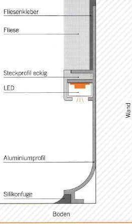 a5-sockelprofil-schnitt-einbau-smal.jpg